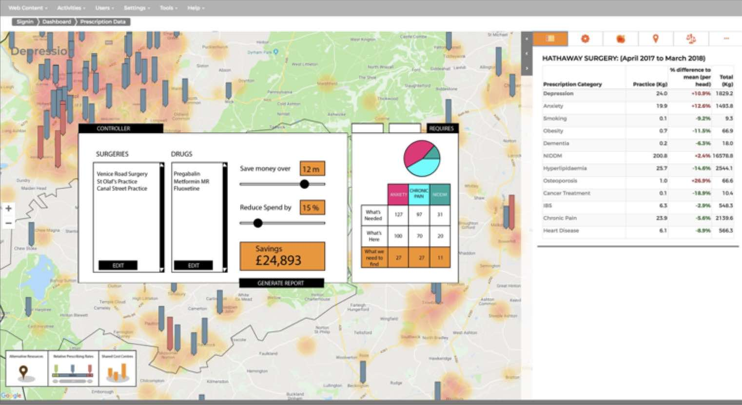 The smart calculator wireframe to model real savings in prescribed drugs using SP